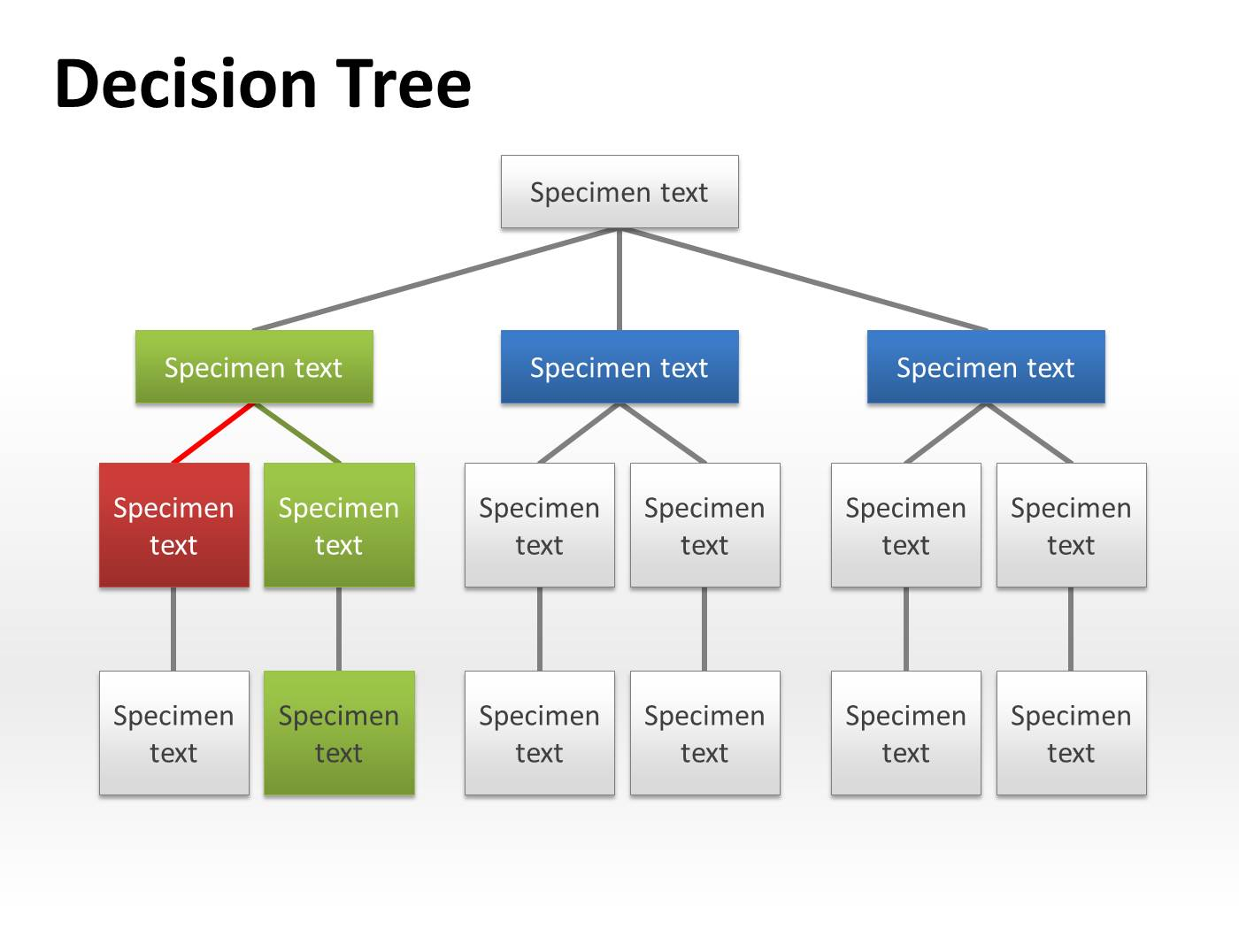 merck decision tree excel worksheet The tree has a variable number represent a tree hierarchy using an excel spreadsheet to be easily parsed by comparing id3 decision tree.