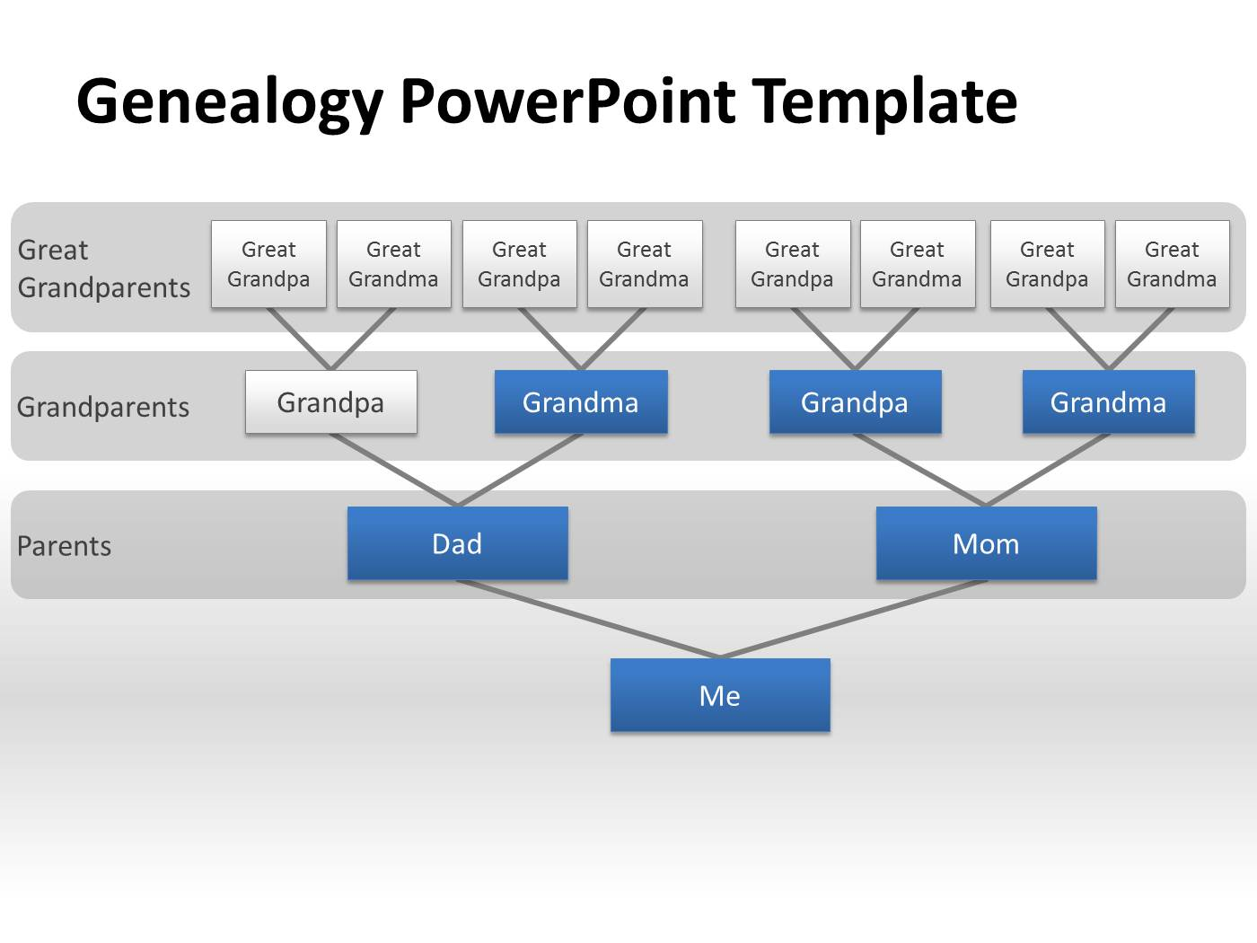 Genealogy powerpoint templatepptx powerpoint presentation ppt embed alramifo Choice Image