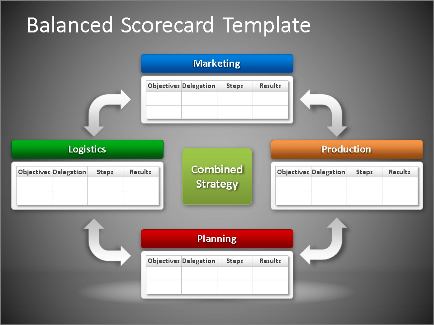 balanced scorecard template powerpoint