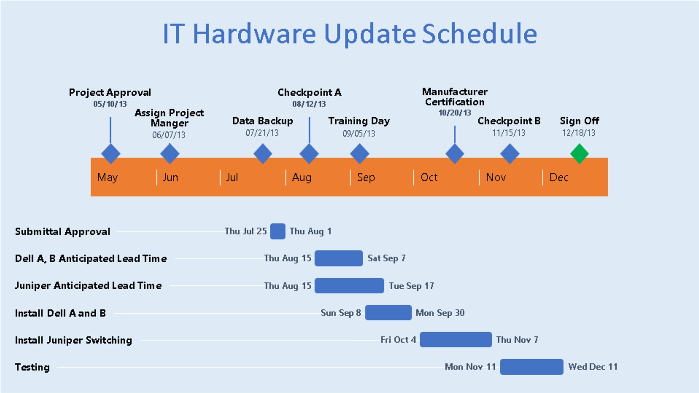 Office Timeline Templatespptx PowerPoint Presentation PPT - Office timeline templates